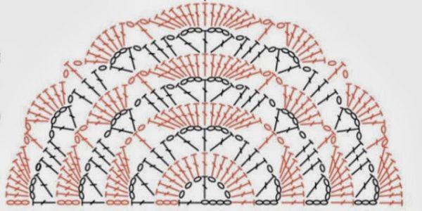Uitgetekend southbay patroon